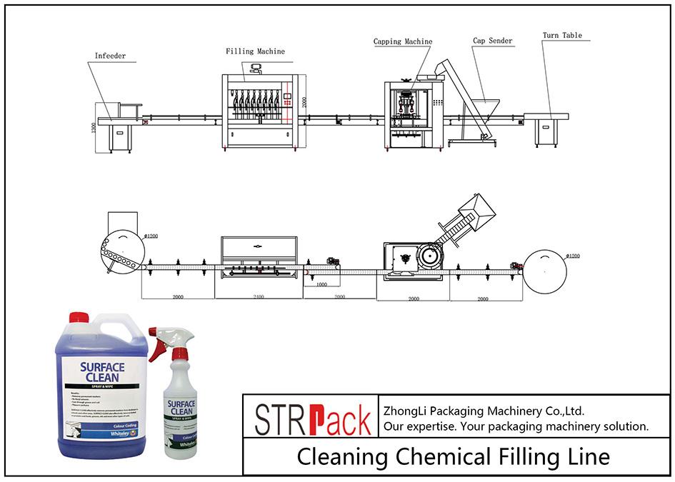 สายการบรรจุสารเคมีทำความสะอาดอัตโนมัติ